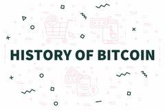 Εννοιολογική επιχειρησιακή απεικόνιση με την ιστορία λέξεων του bitco ελεύθερη απεικόνιση δικαιώματος