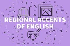 Εννοιολογική επιχειρησιακή απεικόνιση με τις περιφερειακές εμφάσεις λέξεων διανυσματική απεικόνιση