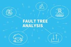 Εννοιολογική επιχειρησιακή απεικόνιση με το δέντρο ελαττωμάτων λέξεων analy διανυσματική απεικόνιση