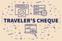 Εννοιολογική επιχειρησιακή απεικόνιση με το ταξιδιωτικό chequ λέξεων διανυσματική απεικόνιση