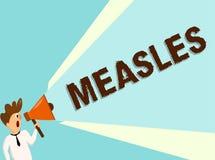 Εννοιολογικό χέρι που γράφει παρουσιάζοντας ιλαρά Μολυσματική προερχόμενη από ιό ασθένεια κειμένων επιχειρησιακών φωτογραφιών που απεικόνιση αποθεμάτων