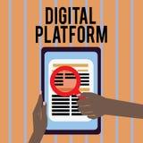 Εννοιολογικό χέρι που γράφει παρουσιάζοντας ψηφιακή πλατφόρμα Υπηρεσία νέων προϊόντων εκστρατειών μάρκετινγκ ή μαρκαρίσματος κειμ διανυσματική απεικόνιση