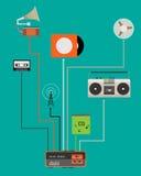 Εξέλιξη της μουσικής ελεύθερη απεικόνιση δικαιώματος
