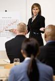 εξήγηση διαγραμμάτων επιχειρηματιών ανάλυσης οικονομική Στοκ Εικόνες