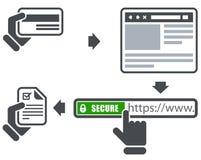 Εξασφαλίστε τα σε απευθείας σύνδεση εικονίδια πληρωμής Στοκ εικόνα με δικαίωμα ελεύθερης χρήσης