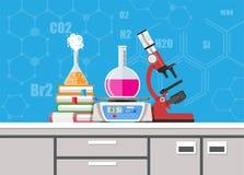 Εξοπλισμός εκπαίδευσης επιστήμης της βιολογίας διανυσματική απεικόνιση