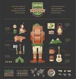 Εξοπλισμός πεζοπορίας και στρατοπέδευσης - σύνολο εικονιδίων και απεικόνιση αποθεμάτων