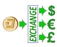 Εξόρμηση ανταλλαγής στην ευρο- και βρετανικής λίβρα δολαρίων, ελεύθερη απεικόνιση δικαιώματος