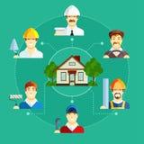 Επάγγελμα οικοδόμησης με το σπίτι Σύνολο επίπεδων εικονιδίων διανυσματική απεικόνιση