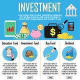 Επένδυση Infographics το επενδυτικό κεφάλαιο, αγοράζει το κεφάλαιο, μέρισμα επίσης corel σύρετε το διάνυσμα απεικόνισης απεικόνιση αποθεμάτων