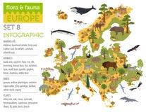 Επίπεδα ευρωπαϊκά στοιχεία κατασκευαστών χαρτών χλωρίδας και πανίδας Ζώα, ελεύθερη απεικόνιση δικαιώματος