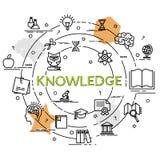Επίπεδη ζωηρόχρωμη έννοια σχεδίου της γνώσης Στοκ εικόνες με δικαίωμα ελεύθερης χρήσης