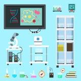 Επίπεδο σύνολο εξοπλισμού εργαστηρίων χημείας διανυσματική απεικόνιση