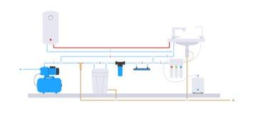 Επίπεδο ύφος Σχέδιο της παροχής νερού και καθαρισμός του νερού από το φρεάτιο Διανυσματική απεικόνιση
