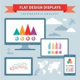 Επίπεδες επιδείξεις σχεδίου - διανυσματική έννοια Infographic Στοκ Φωτογραφία