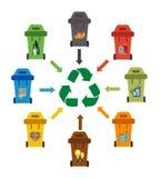 Επίπεδη έννοια διαχείρησης αποβλήτων στοκ εικόνες με δικαίωμα ελεύθερης χρήσης