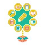 Επίπεδη έννοια της εκπαίδευσης και του infobusiness Στοκ φωτογραφία με δικαίωμα ελεύθερης χρήσης