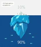 Επίπεδη απεικόνιση πολυγώνων παγόβουνων infographic Μπλε κύματα και μικρά ψάρια απεικόνιση αποθεμάτων