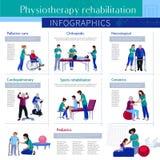 Επίπεδη αφίσα Infographic αποκατάστασης φυσιοθεραπείας Στοκ Φωτογραφία
