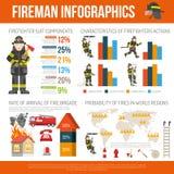 Επίπεδη αφίσα Infographic εκθέσεων και στατιστικών πυροσβεστών ελεύθερη απεικόνιση δικαιώματος