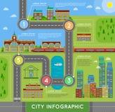Επίπεδη πόλη infographic Στοκ Φωτογραφίες