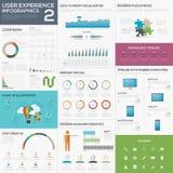 Επίπεδη τρομερή εμπειρία infographic διανυσματική EL χρηστών Στοκ εικόνα με δικαίωμα ελεύθερης χρήσης
