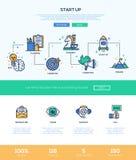 Επίπεδο έμβλημα σχεδίου γραμμών ίδρυσης επιχείρησης με τα στοιχεία webdesign Στοκ Εικόνα