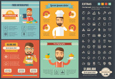 Επίπεδο πρότυπο Infographic σχεδίου τροφίμων Στοκ φωτογραφίες με δικαίωμα ελεύθερης χρήσης