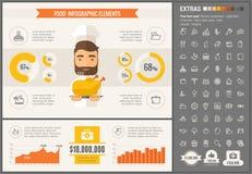 Επίπεδο πρότυπο Infographic σχεδίου τροφίμων Στοκ εικόνα με δικαίωμα ελεύθερης χρήσης