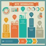 Επίπεδο πρότυπο infographics πόλεων eco Στοκ Φωτογραφία