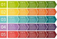 Επίπεδο σχέδιο. Κιβώτια βελών διαδικασίας. 5 βήματα. Στοκ φωτογραφίες με δικαίωμα ελεύθερης χρήσης