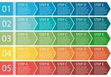Επίπεδο σχέδιο Κιβώτια βελών διαδικασίας Πέντε βήματα διανυσματική απεικόνιση