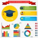 Επίπεδο υπόβαθρο Infographic εκπαίδευσης Στοκ Εικόνα