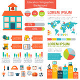 Επίπεδο υπόβαθρο Infographic εκπαίδευσης Στοκ εικόνες με δικαίωμα ελεύθερης χρήσης