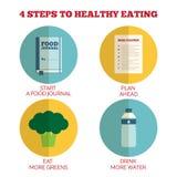 Επίπεδο ύφος Infographics 4 βήματα στην υγιή κατανάλωση Στοκ εικόνα με δικαίωμα ελεύθερης χρήσης
