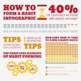 Επίπεδο ύφος Infographics συνήθειες Στοκ Εικόνες