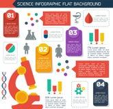 Επίπεδο infographic επιστημονικό υπόβαθρο Στοκ Εικόνες