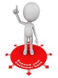Επεκτείνετε τη βάση πελατών απεικόνιση αποθεμάτων