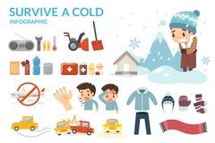 Επιζήστε ενός κρύου Χειμερινοί κρύο και κίνδυνος Ο χειμώνας έρχεται Προετοιμαστείτε για το χειμώνα Στοκ Φωτογραφία