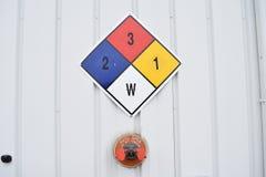 Επικίνδυνο σημάδι ταξινόμησης υλικών Nmc Hmc8r Στοκ Εικόνες