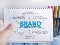 Επικοινωνία εμπορικών σημάτων Έννοια τυπογραφίας λέξεων επιχειρησιακού μάρκετινγκ στοκ φωτογραφίες με δικαίωμα ελεύθερης χρήσης
