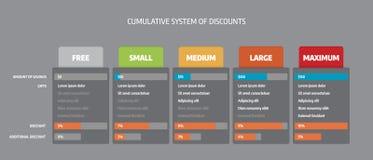 Επιτραπέζιο πρότυπο τιμολόγησης Ιστού για το επιχειρηματικό σχέδιο διανυσματική απεικόνιση