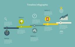 Επιχείρηση Infographic υπόδειξης ως προς το χρόνο με τα διαγράμματα απεικόνιση αποθεμάτων