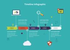 Επιχείρηση Infographic υπόδειξης ως προς το χρόνο Στοκ Φωτογραφίες