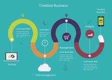 Επιχείρηση Infographic υπόδειξης ως προς το χρόνο απεικόνιση αποθεμάτων