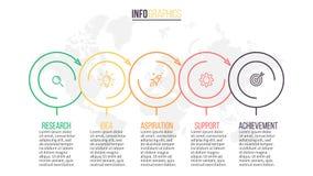 Επιχείρηση Infographics Φωτογραφική διαφάνεια παρουσίασης, διάγραμμα, διάγραμμα με 5 βήματα, κύκλοι Στοκ Φωτογραφία