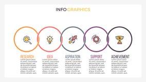 Επιχείρηση Infographics Φωτογραφική διαφάνεια παρουσίασης, διάγραμμα, διάγραμμα με 5 βήματα, κύκλοι Στοκ Εικόνες