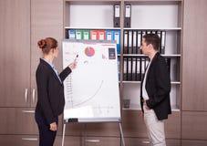 Επιχειρηματίας και επιχειρηματίας στην αρχή δίπλα σε ένα κτύπημα-διάγραμμα Στοκ Εικόνες
