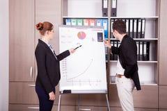 Επιχειρηματίας και επιχειρηματίας στην αρχή δίπλα σε ένα κτύπημα-διάγραμμα Στοκ φωτογραφία με δικαίωμα ελεύθερης χρήσης
