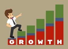 Επιχειρηματίας και μια διαδικασία της αύξησης διανυσματική απεικόνιση